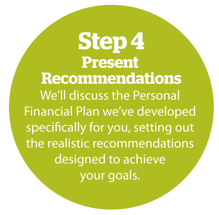 James Glasheen Financial Planning Wealth Management Process Step 4